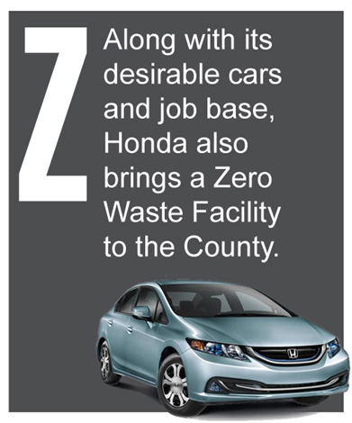 Z - Along with its desirable cars and job base, Honda also brings a Zero Waste Facility to the County.