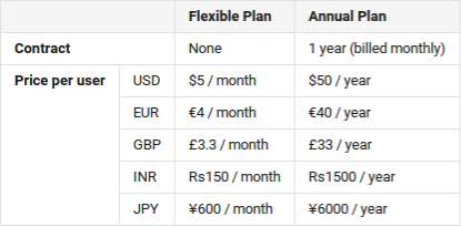 Google Apps Price List