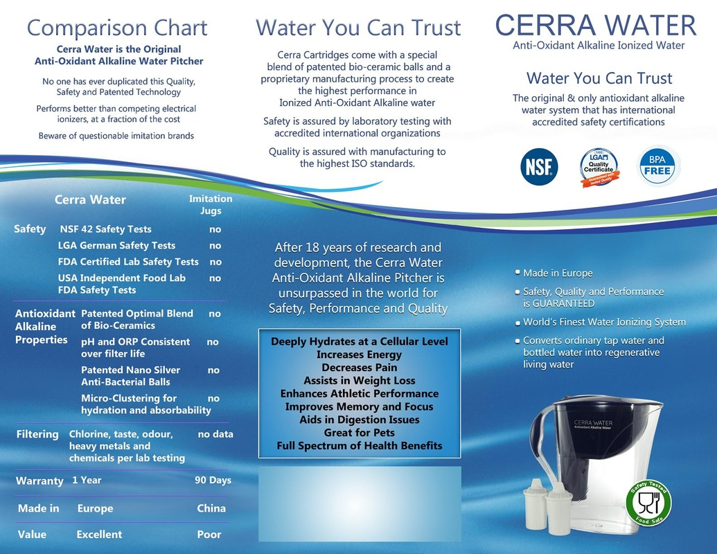 cerra water facts