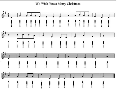 We wish you a merry Christmas tin whistle sheet music notes
