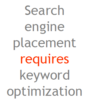 search engine placement requires keyword optimization