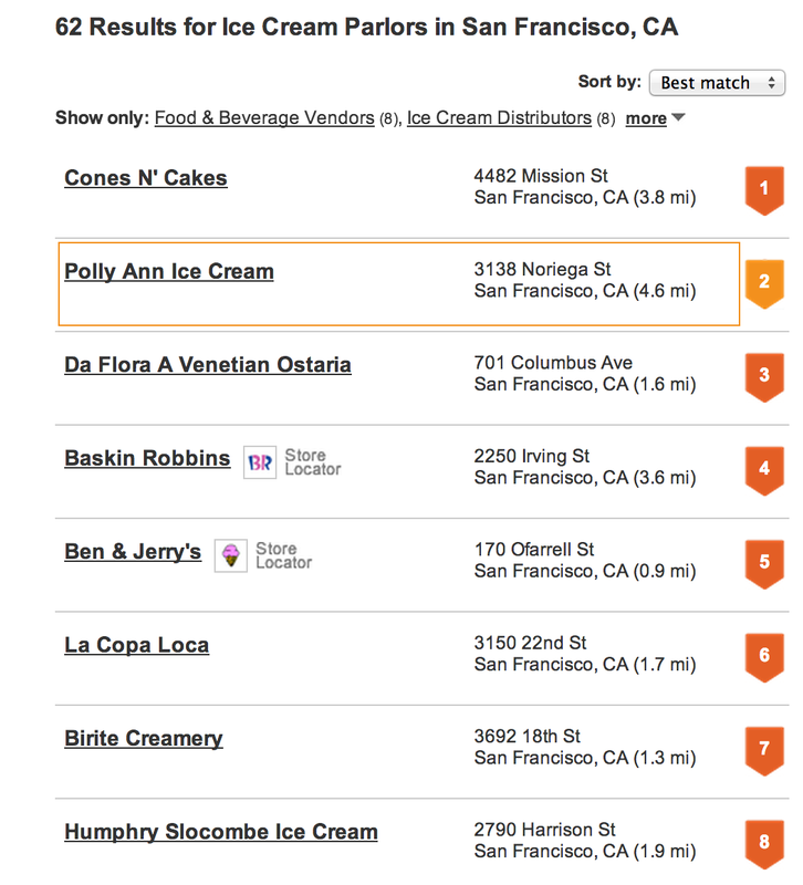 Citations for Ice Cream in San Francisco
